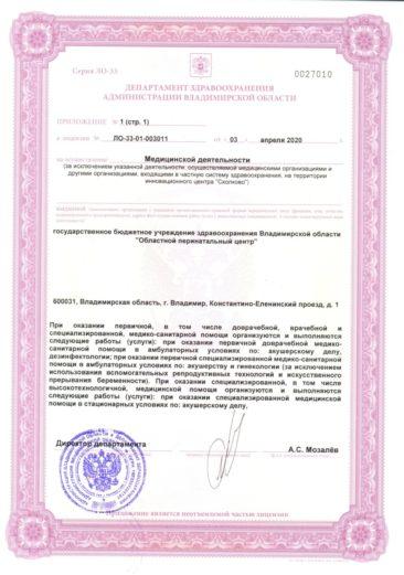 Приложение к лицензии стр 1