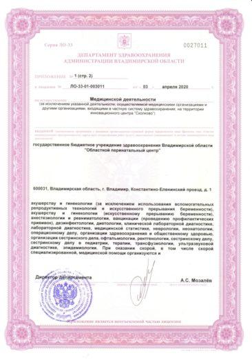 Приложение к лицензии стр 2